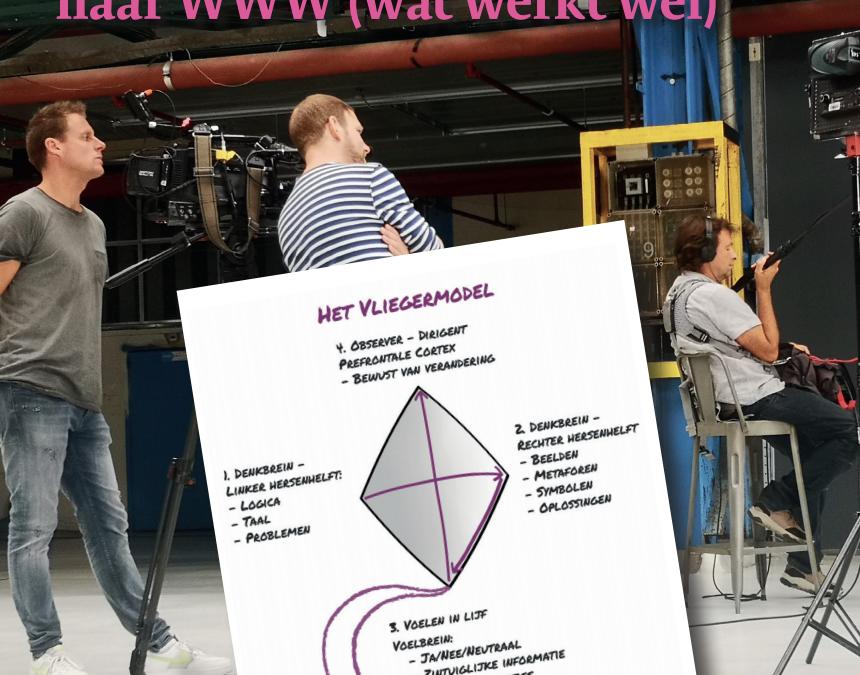 Van HHH (hoe het hoort) naar WWW (wat werkt wel)