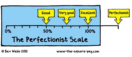 Luister nooit naar een perfectionist!
